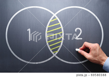 2つの円からなるベン図を黒板に描く男性の手。 69580388