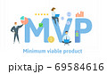 MVP, Minimum Viable Product or Most Valuable Player. Concept with keywords, people and icons. Flat vector illustration. Isolated on white. 69584616