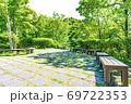 【都立公園】小山内裏公園 水辺の広場 大田切池【色鉛筆】 69722353