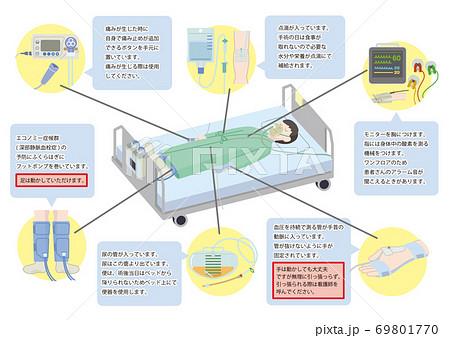 手術後の器具説明イラストセットのイラスト素材 [69801770] - PIXTA