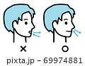 口呼吸 鼻呼吸(男性 横顔) 69974881