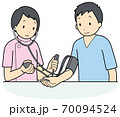 血圧測定 70094524