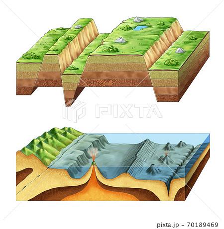 지구과학, 단층구조와 해저지형 70189469