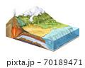 火山 地形 地層 70189471