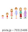 人生/女性の成長 70313486