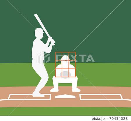 野球 ストライクゾーン 左打者 70454028