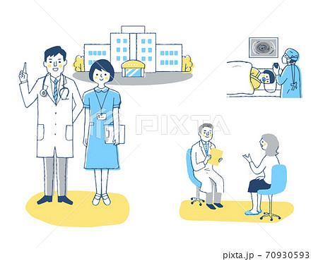 医療イメージ 医者と患者のシーン セット 70930593