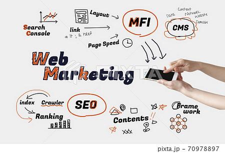 ウェブマーケティング戦略 図解とスマートフォン 70978897