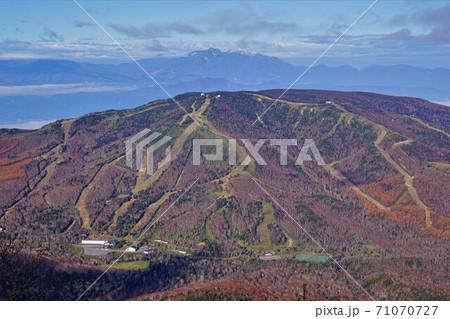 岩菅山からの焼額山と妙高山・火打山 71070727