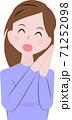 両手をほほの横に当てお願いをする女性 71252098