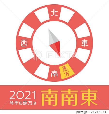 2021 方角 節分
