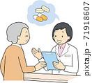 薬に関する相談 71918607