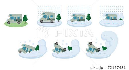 大雪の被害に遭うキャンピングカーのベクターイラストセット 72127481