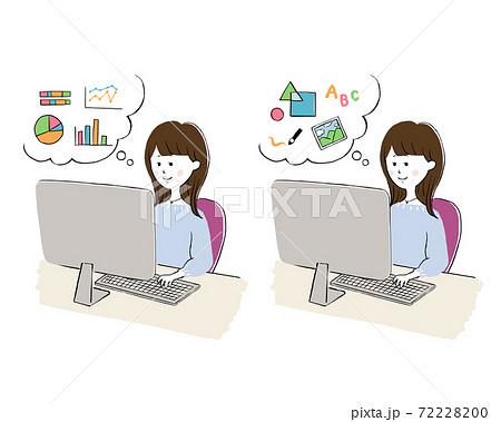 パソコン おしゃれでかわいい女性 バリエーションのセット 72228200