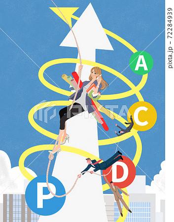 PDCAの考え方を使って仕事をどんどん進めていく女性のイラスト 72284939
