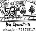 5Gを表現しているイラスト画像。スマートフォンを利用しているロボットや高速接続のためのアンテナと電波 72376517