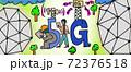 5Gのコンセプト画像。スマートフォンを利用しているロボットや高速接続のためのアンテナと電波 72376518