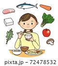 バランスのよい食事をする女性 72478532