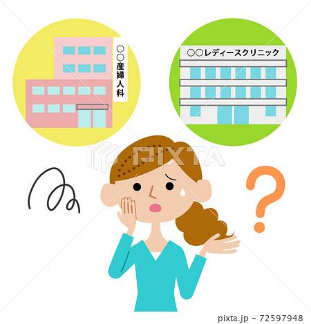 レディースクリニックと産婦人科のどちらに行けば良いか分からない女性 72597948