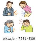 胃痛、腹痛 、動悸、発熱の症状がある人々 72614589