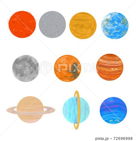 惑星セット 72696998