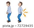 腰痛の男性と、腰痛が不安な男性 72729435