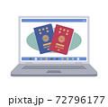 PCの画面に表示されたパスポートのイラスト(パスポートの電子申請・シンプル) 72796177