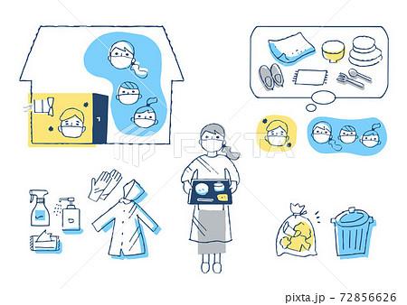 感染症予防対策 陽性軽症者の自宅療養時の注意点 72856626