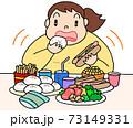 過食症 73149331
