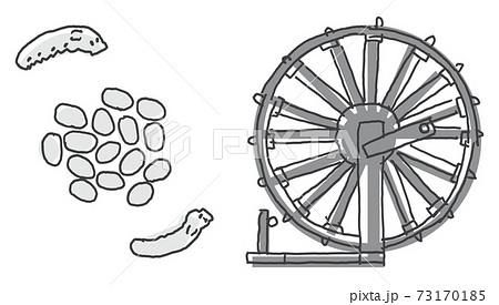 奄美大島紬の工程イラスト 蚕と繭と糸繰り 73170185
