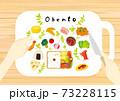 お弁当を作る可愛いイラスト 73228115