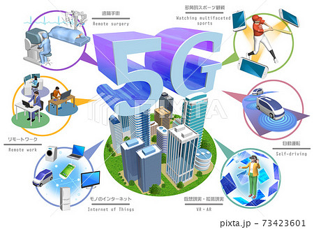 5G 高速かつ大容量ネットワークで変わる世界のイラスト (バリエーションあり) 73423601