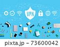 VPN concept with electronic gadgets and office supplies 73600042