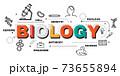 Design Concept Of Word BIOLOGY Website Banner. 73655894