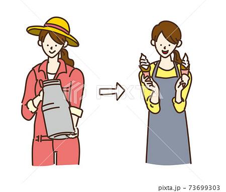 6次産業化 六次産業 商品化 加工 イラスト 女性 73699303
