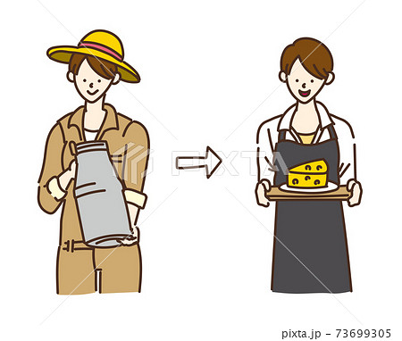 6次産業化 六次産業 商品化 加工 イラスト 女性 73699305