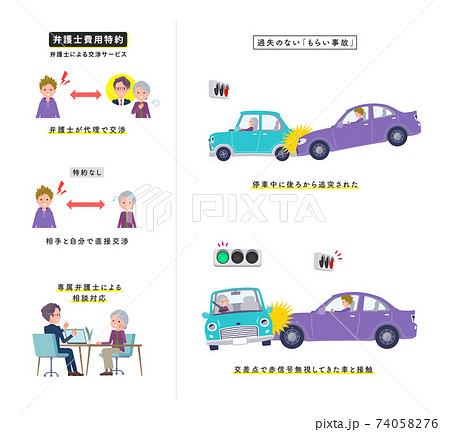 flat type Purple clothes 74058276