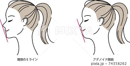 鼻呼吸と口呼吸 74358262