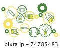 ウイルス抑制の歯車 社会とワクチン接種 シンプル 黄色と緑色 74785483