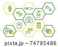 医療と予防 ウイルス防止のイメージ シンプル 黄色と緑色 74785486