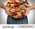 Obesity Nutrition 74809903