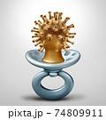 Virus And Baby Health 74809911