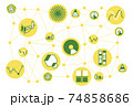 シンプルなグラフと情報テクノロジー 74858686