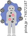 免疫力ダウン 人 74872187