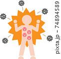 免疫力アップ 74894589