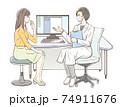カウンセリングするドクターと女性患者_マスクあり 74911676