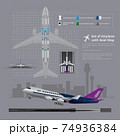 Set of Airplane with Seat Map Isolated Vector Illustration 74936384