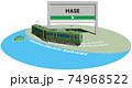 HASE 江ノ島電鉄のフレームとパネル ベクターイラスト背景透明 74968522