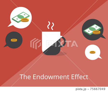 The Endowment effect that causes individuals to value an owned object higher than its market value 75667049