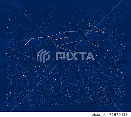 春の星座:おおぐま座と周辺の星 75670438
